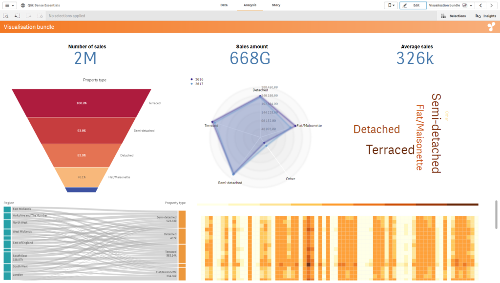 Qlik Sense February 2019 Release - New Features & Functions