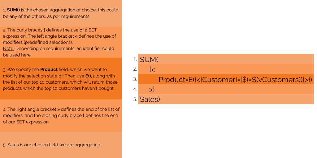 Using the Excluded function to find the products which the top 10 customers didn't buy.