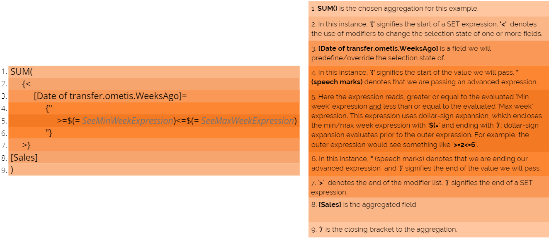 Qlik table script