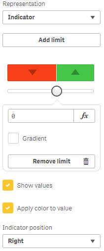 Showing how to add table indicators - Qlik Sense February 2020