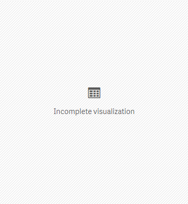 incomplete visualisation omitted fields