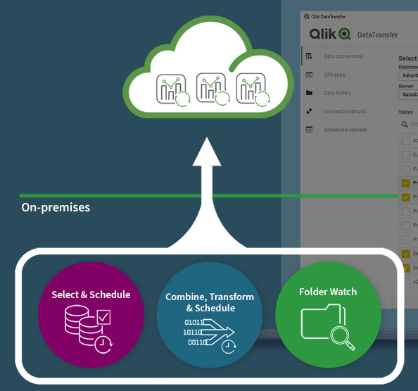 Qlik DataTransfer February 2021